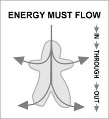 Energy Flows and Self Care